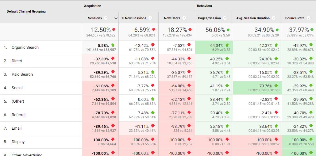 Benchmarking-Analytics-2018-wof